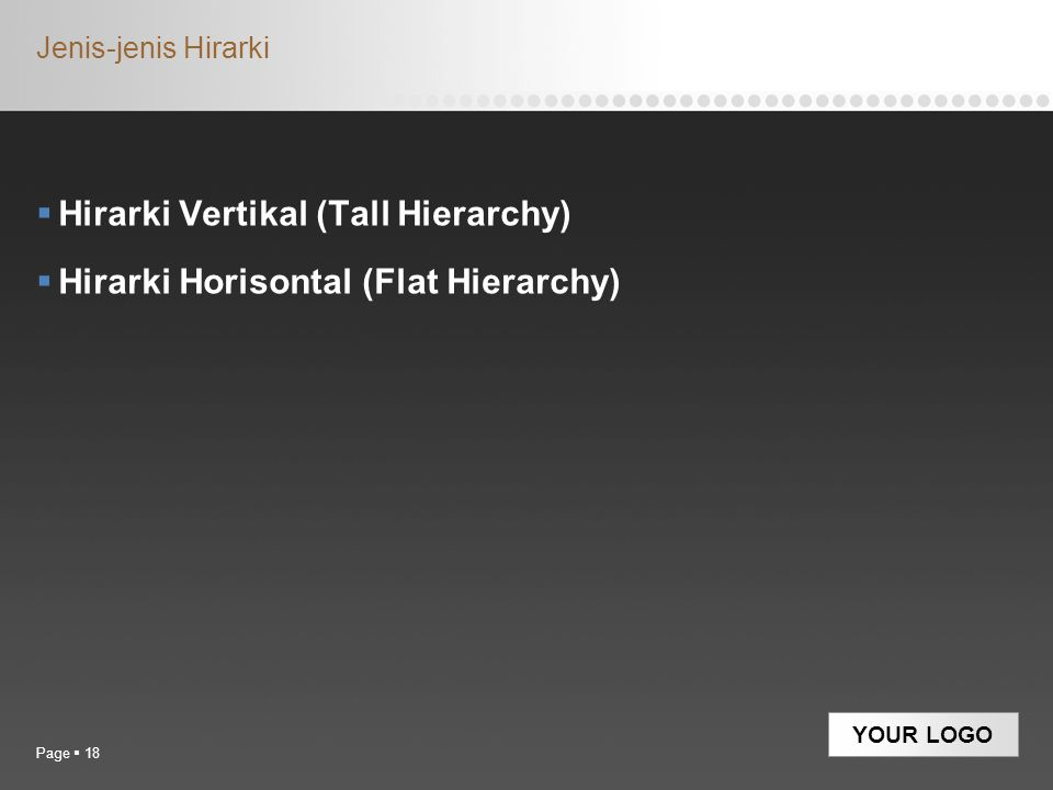 YOUR LOGO Jenis-jenis Hirarki  Hirarki Vertikal (Tall Hierarchy)  Hirarki Horisontal (Flat Hierarchy) Page  18