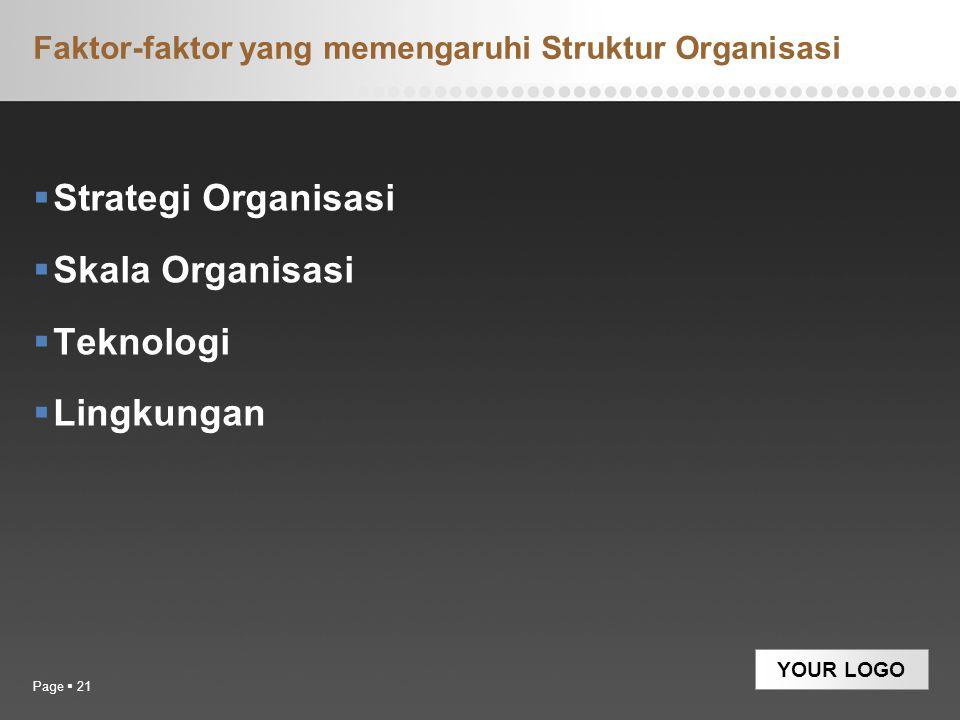 YOUR LOGO Faktor-faktor yang memengaruhi Struktur Organisasi  Strategi Organisasi  Skala Organisasi  Teknologi  Lingkungan Page  21