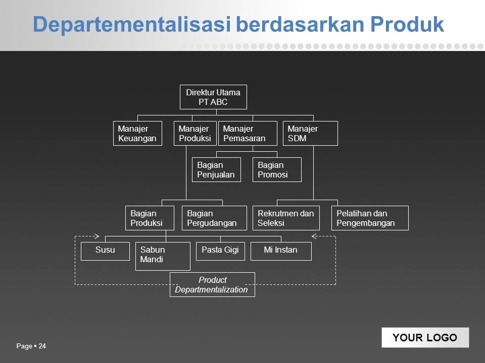 YOUR LOGO Departementalisasi berdasarkan Produk Page  24 Direktur Utama PT ABC Manajer Produksi Manajer Pemasaran Manajer SDM Manajer Keuangan Bagian
