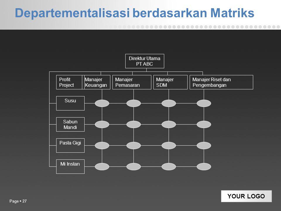 YOUR LOGO Departementalisasi berdasarkan Matriks Page  27 Direktur Utama PT ABC Manajer Pemasaran Manajer SDM Manajer Riset dan Pengembangan Manajer