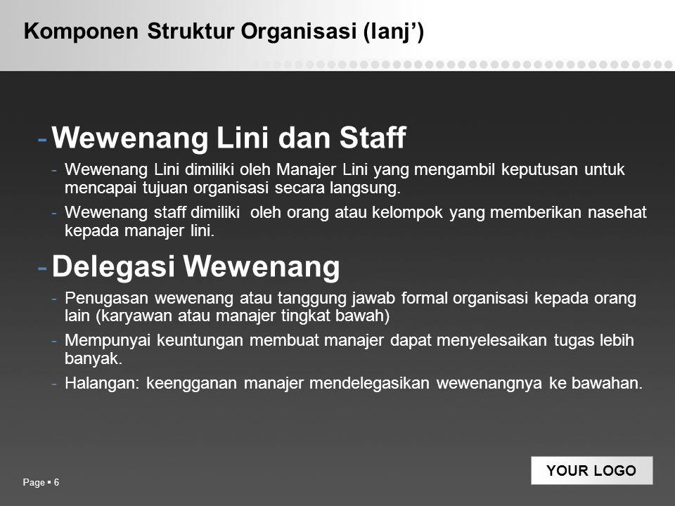 YOUR LOGO Komponen Struktur Organisasi (lanj') -Wewenang Lini dan Staff -Wewenang Lini dimiliki oleh Manajer Lini yang mengambil keputusan untuk menca