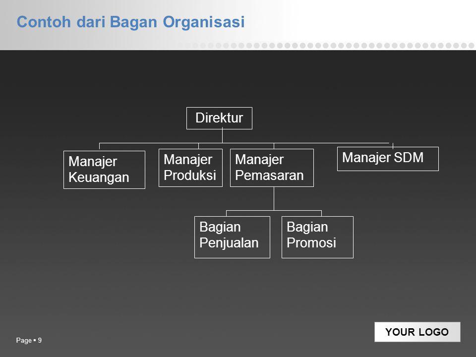 YOUR LOGO Contoh dari Bagan Organisasi Page  9 Direktur Manajer Produksi Manajer Pemasaran Manajer SDM Manajer Keuangan Bagian Penjualan Bagian Promo