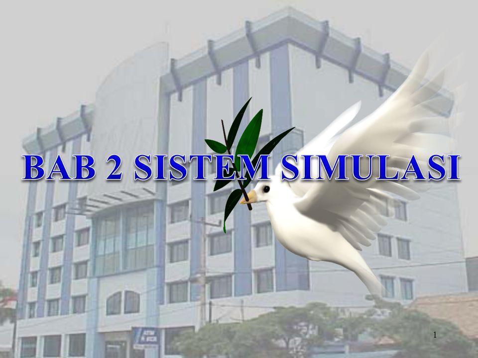 22 Langkah-langkah simulasi yang sistematis Formulasikan Persoalan Defenisi Gunakan Simulasi Mencari Sistem yang lain tidak ya 1 2 3