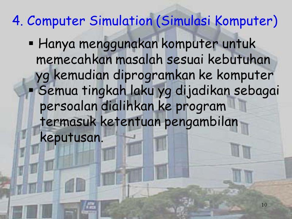 4. Computer Simulation (Simulasi Komputer)  Hanya menggunakan komputer untuk memecahkan masalah sesuai kebutuhan yg kemudian diprogramkan ke komputer