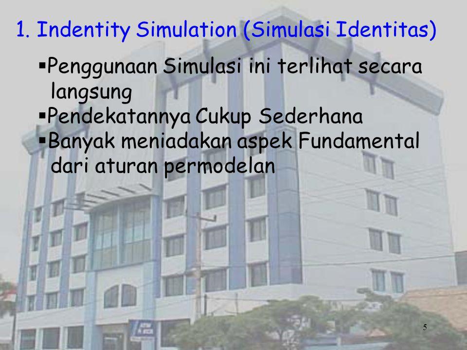 1. Indentity Simulation (Simulasi Identitas)  Penggunaan Simulasi ini terlihat secara langsung  Pendekatannya Cukup Sederhana  Banyak meniadakan as