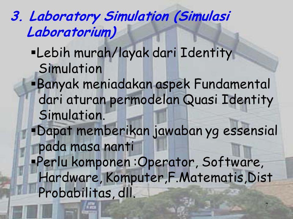 3. Laboratory Simulation (Simulasi Laboratorium)  Lebih murah/layak dari Identity Simulation  Banyak meniadakan aspek Fundamental dari aturan permod