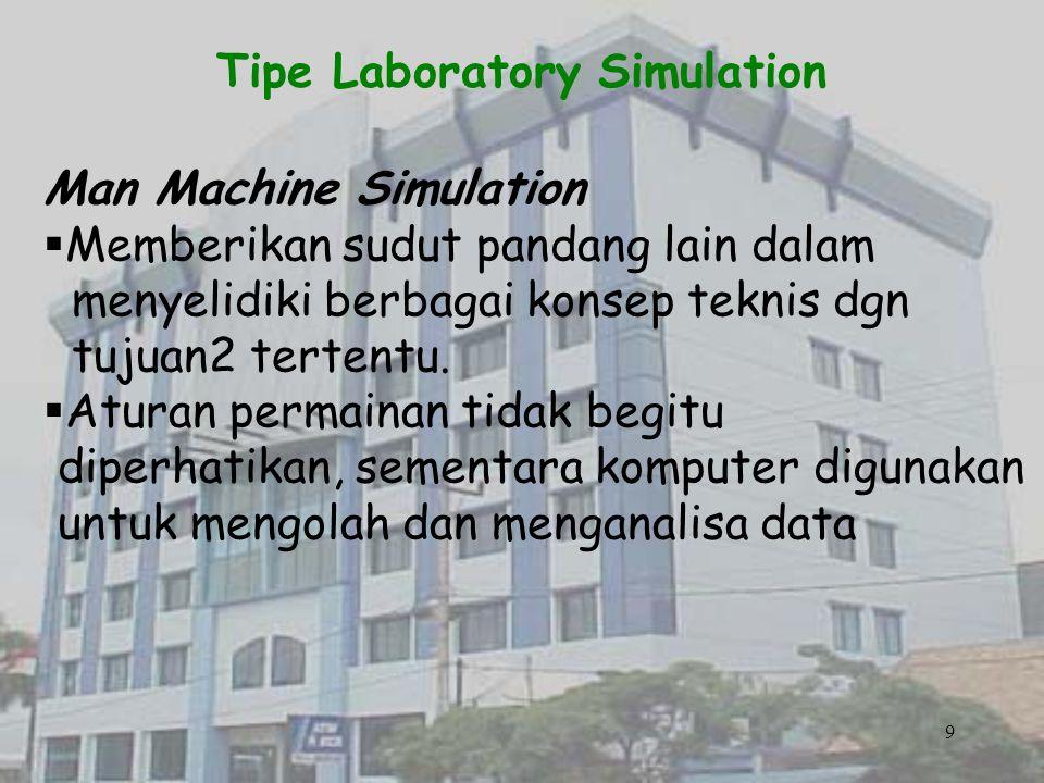 Tipe Laboratory Simulation Man Machine Simulation  Memberikan sudut pandang lain dalam menyelidiki berbagai konsep teknis dgn tujuan2 tertentu.  Atu