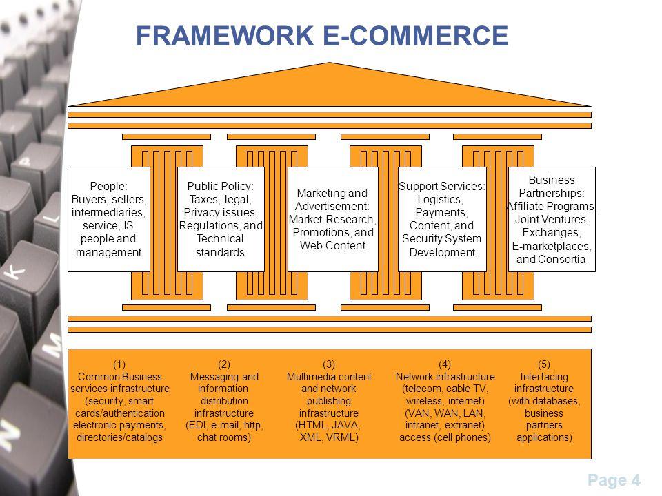 Page 5 User pada E-Commerce Ada 5 kelompok yg berhubungan dgn E-Commerce:  Merchant  Provider  Fasilitator  Bank  Consumer