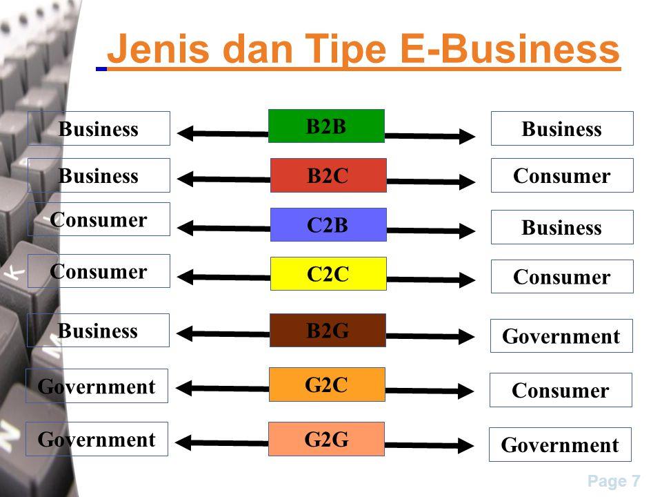 Page 7 Jenis dan Tipe E-Business Business Consumer Business Consumer B2B C2B C2C B2C Consumer G2C Government G2G Government Business Government B2G