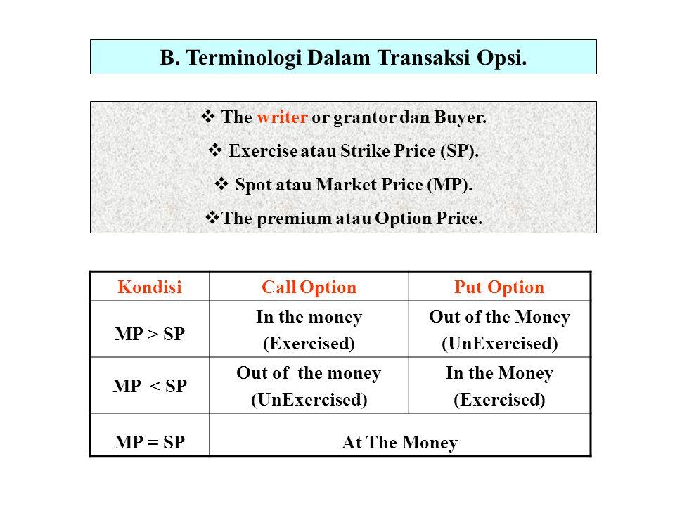 B. Terminologi Dalam Transaksi Opsi.  The writer or grantor dan Buyer.