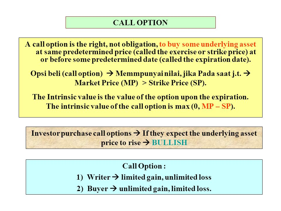 CALL OPTION A call option is the right, not obligation, to buy some underlying asset at same predetermined price (called the exercise or strike price) at or before some predetermined date (called the expiration date).