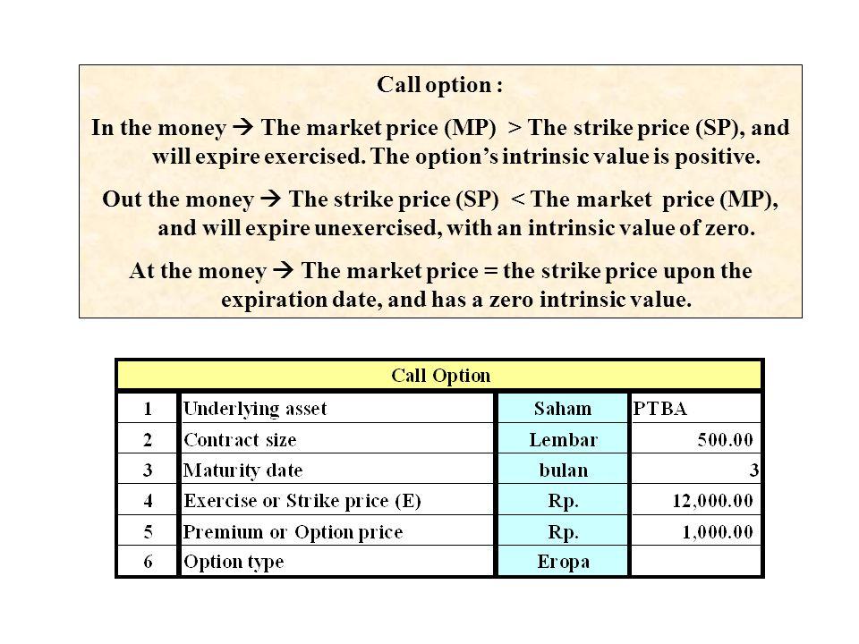 Pembeli Opsi Beli (Call Option) : 1)Opsi akan dieksekusi, jika kondisi opsi pada IN THE MONEY (harga saham pada saat j.t.