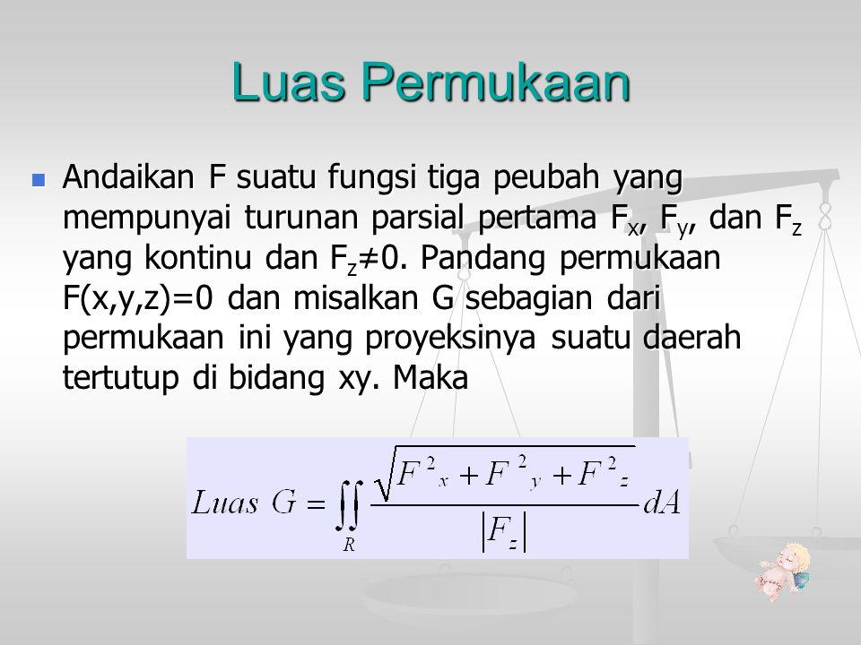 Luas Permukaan Andaikan F suatu fungsi tiga peubah yang mempunyai turunan parsial pertama F x, F y, dan F z yang kontinu dan F z ≠0. Pandang permukaan