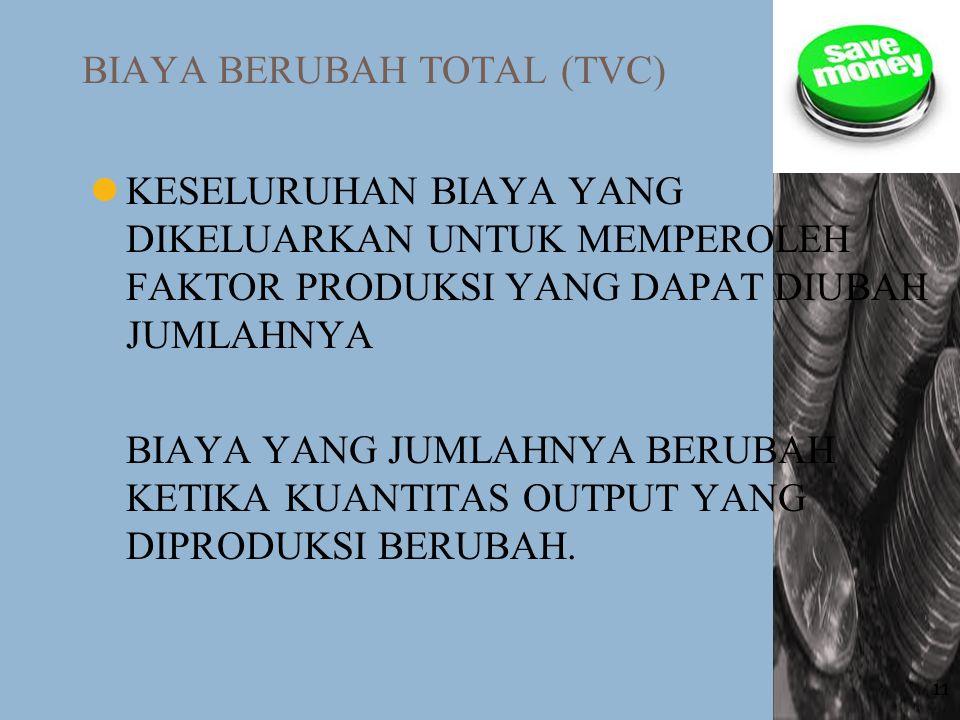 11 BIAYA BERUBAH TOTAL (TVC) KESELURUHAN BIAYA YANG DIKELUARKAN UNTUK MEMPEROLEH FAKTOR PRODUKSI YANG DAPAT DIUBAH JUMLAHNYA BIAYA YANG JUMLAHNYA BERU