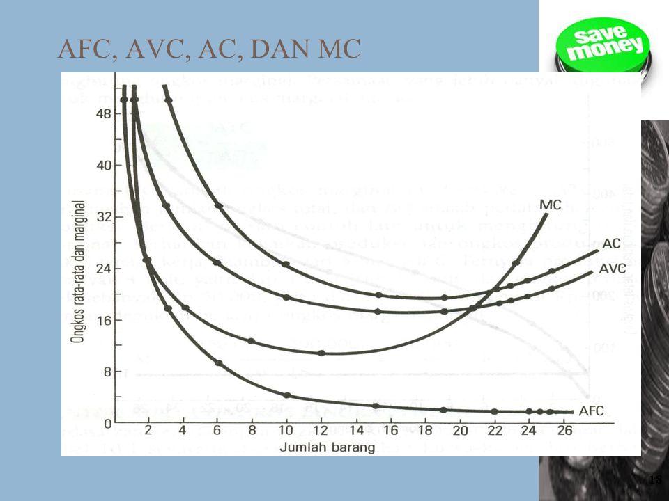 18 AFC, AVC, AC, DAN MC