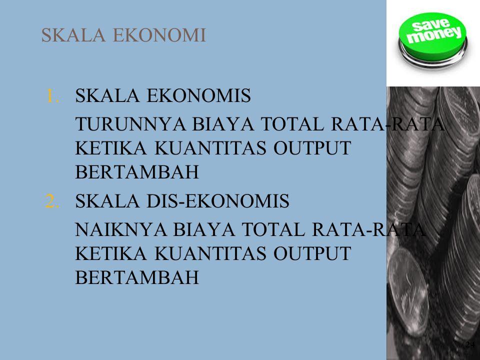 24 SKALA EKONOMI 1.SKALA EKONOMIS TURUNNYA BIAYA TOTAL RATA-RATA KETIKA KUANTITAS OUTPUT BERTAMBAH 2.SKALA DIS-EKONOMIS NAIKNYA BIAYA TOTAL RATA-RATA