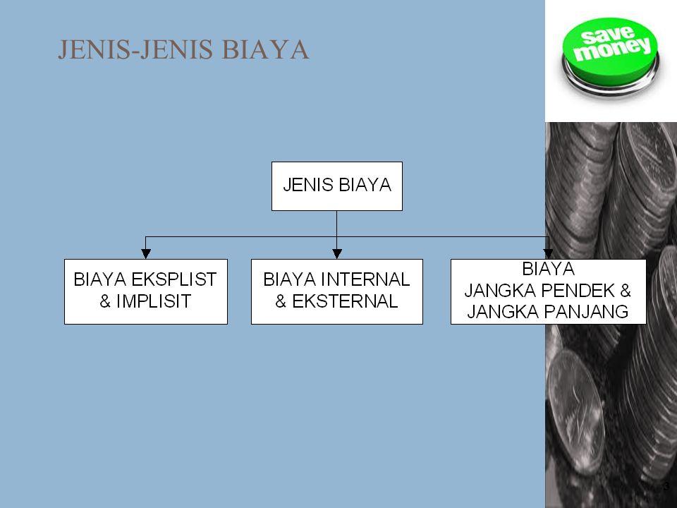 3 JENIS-JENIS BIAYA