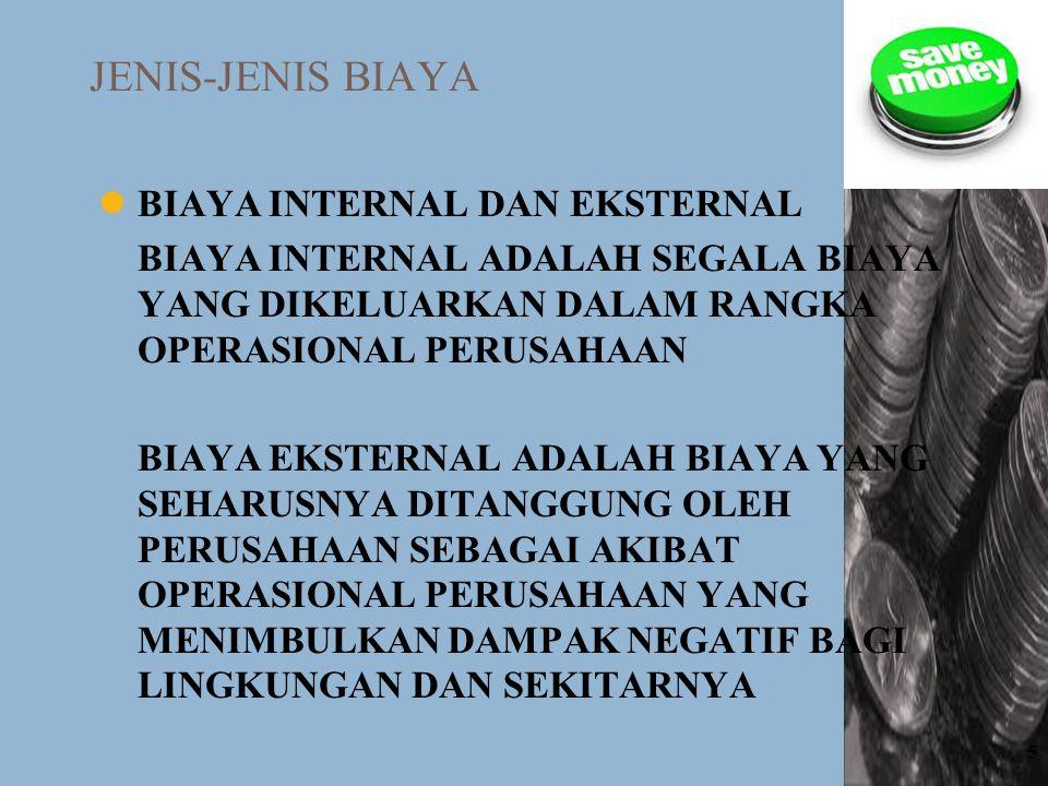 5 JENIS-JENIS BIAYA BIAYA INTERNAL DAN EKSTERNAL BIAYA INTERNAL ADALAH SEGALA BIAYA YANG DIKELUARKAN DALAM RANGKA OPERASIONAL PERUSAHAAN BIAYA EKSTERN