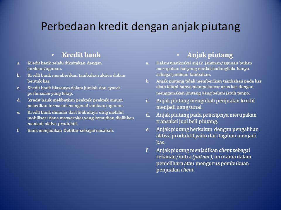 Perbedaan kredit dengan anjak piutang Kredit bank a.Kredit bank selalu dikaitakan dengan jaminan/agunan. b.Kredit bank memberikan tambahan aktiva dala