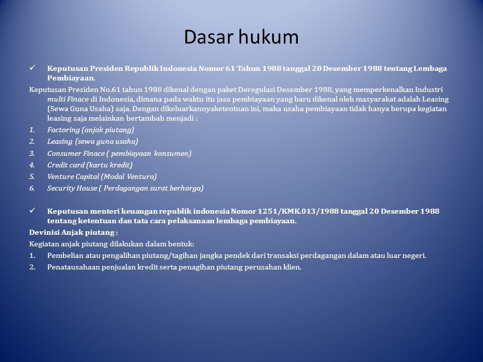 Dasar hukum Keputusan Presiden Republik Indonesia Nomor 61 Tahun 1988 tanggal 20 Desember 1988 tentang Lembaga Pembiayaan. Keputusan Presiden No.61 ta