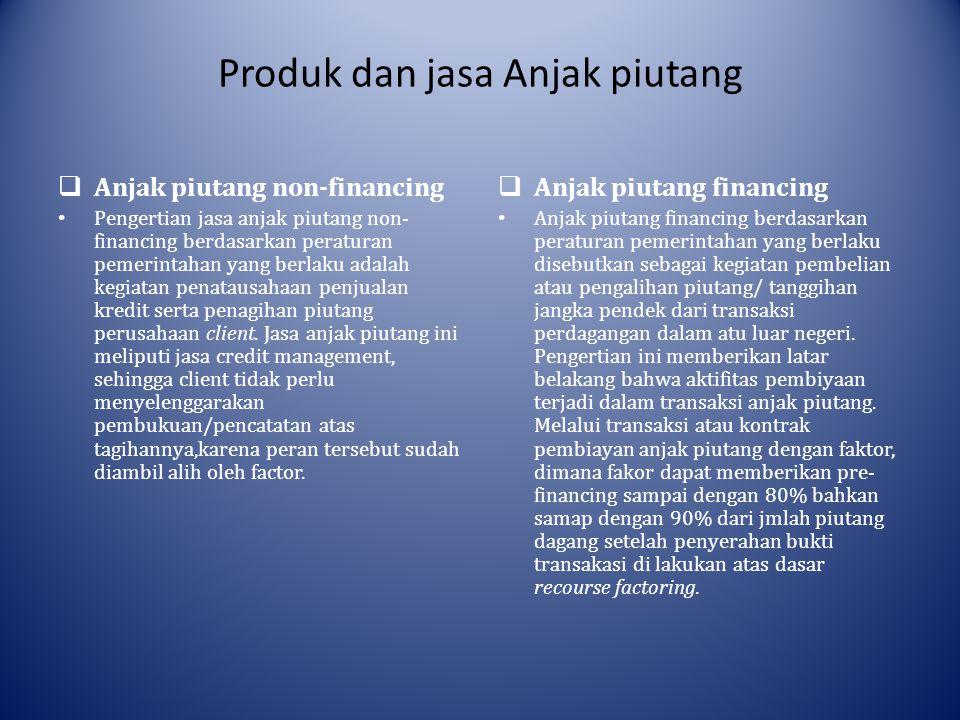 Produk dan jasa Anjak piutang  Anjak piutang non-financing Pengertian jasa anjak piutang non- financing berdasarkan peraturan pemerintahan yang berla