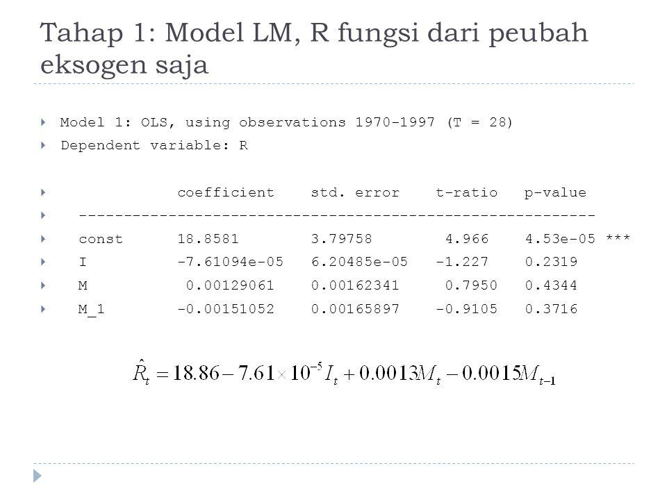 Tahap 1: Y fungsi dari peubah eksogen saja  Model 2: OLS, using observations 1970-1997 (T = 28)  Dependent variable: Y  coefficient std.