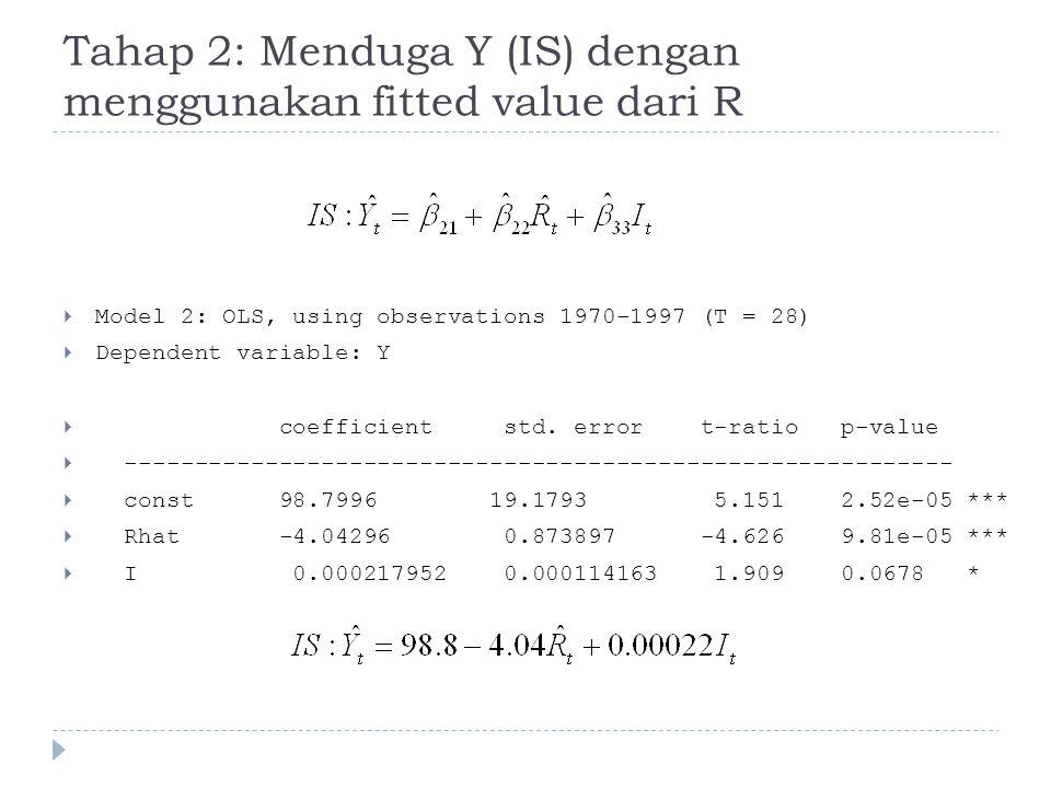 Tahap 2: Menduga R menggunakan fitted value dari Y  Model 3: OLS, using observations 1970-1997 (T = 28)  Dependent variable: R  coefficient std.