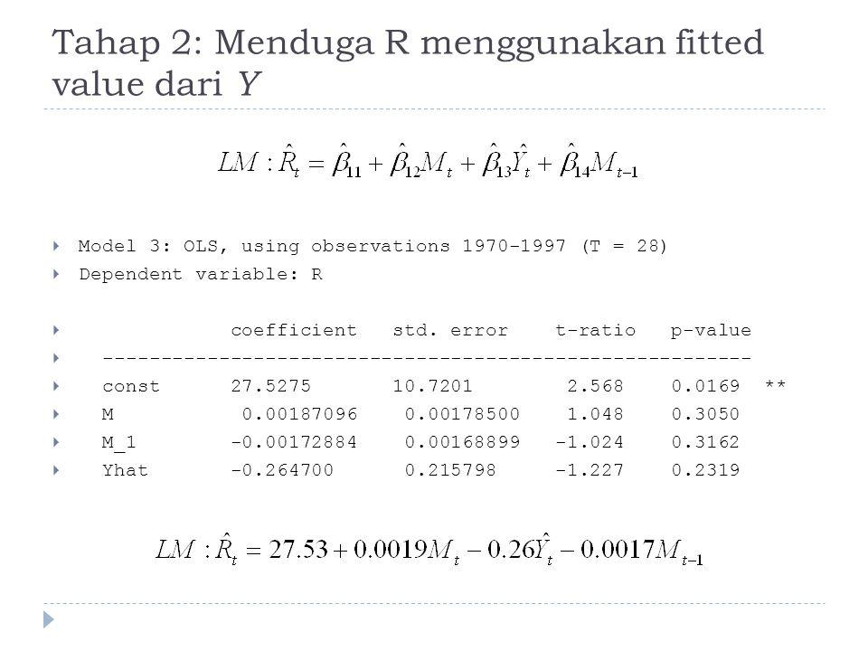  Menggunakan option TSLS pada software  Masukkan semua peubah ekspanatory yang dibutuhkan pada persamaan yang ingin diduga sebagai independent variables  Masukkan semua peubah eksogen sebagai instrument variables Pada LM,  R dependent,  Y t, M t dan M t-1 independent  I t, M t dan M t-1 instrument