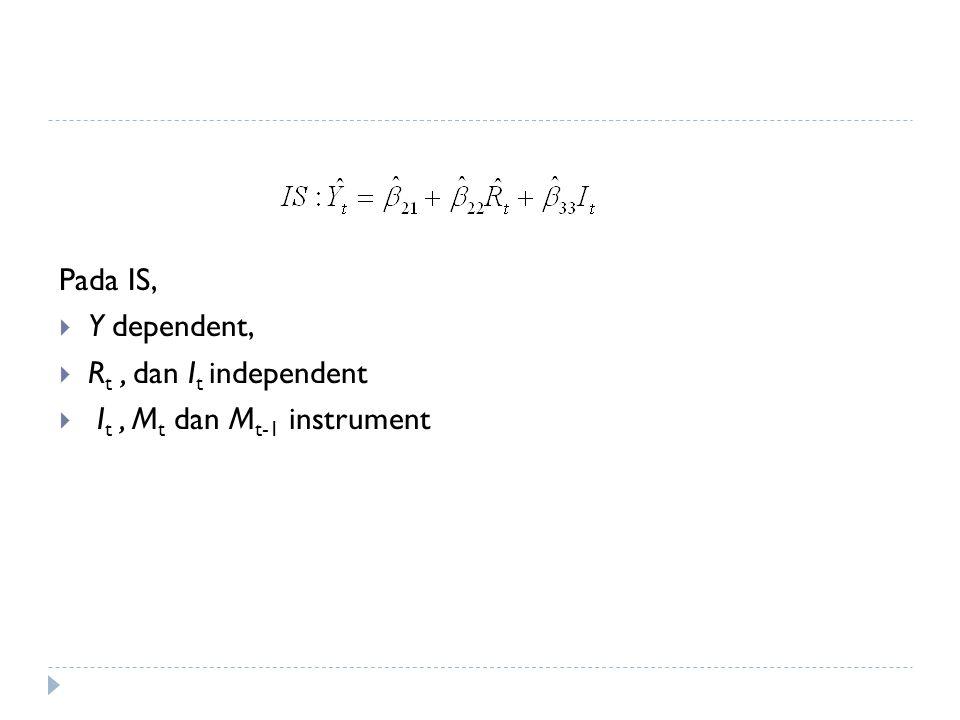 TSLS, untuk menduga Y (LM)  Model 5: TSLS, using observations 1970-1997 (T = 28)  Dependent variable: Y  Instrumented: R  Instruments: const M I M_1  coefficient std.