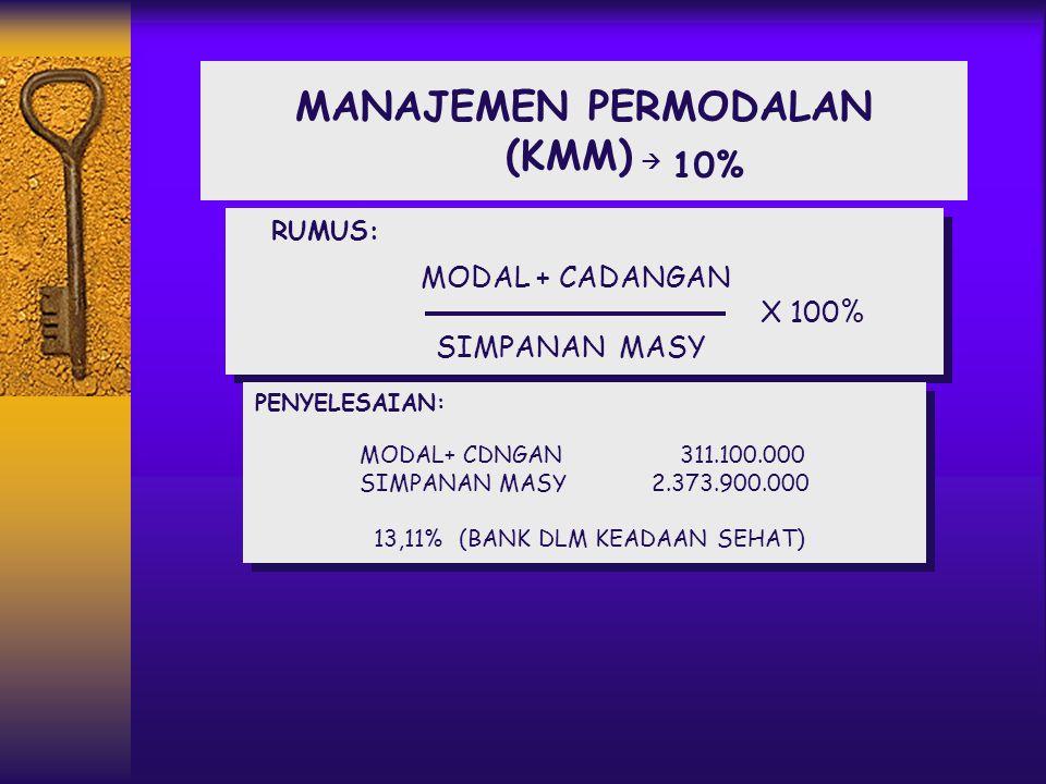 MISALKAN: TOTAL NILAI ATMR = 1,5 M BERAPA MODALNYA = MISALKAN: TOTAL NILAI ATMR = 1,5 M BERAPA MODALNYA = MANAJEMEN PERMODALAN (CAR )  RUMUS CAR: MOD
