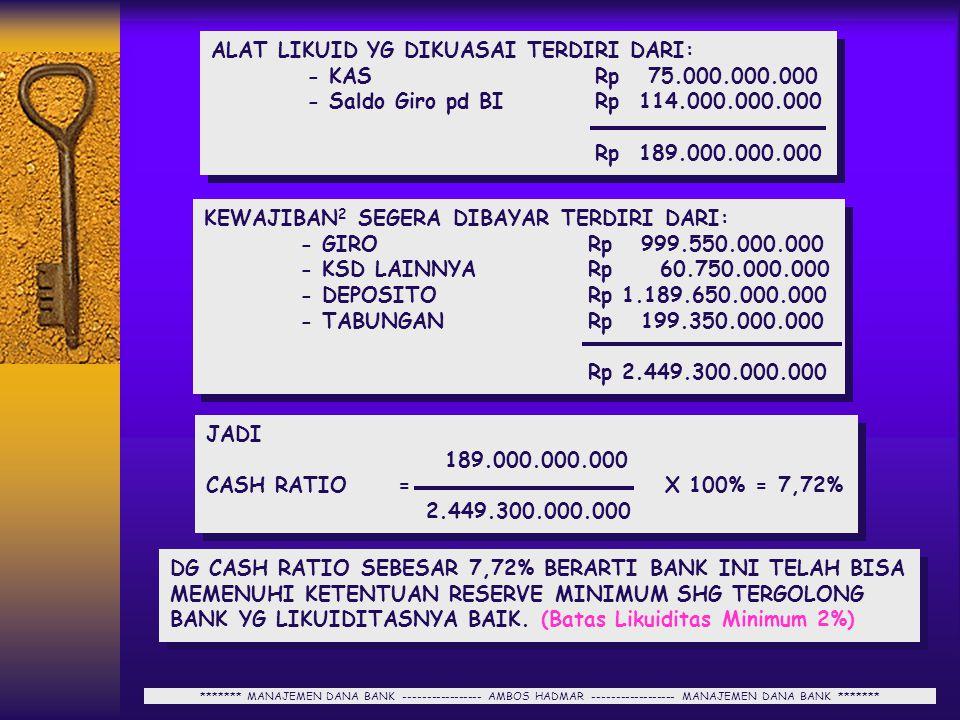 PERTANYAAN: BERDASARKAN NERACA SEBUAH BANK ANDA DIMINTA: 1.TENTUKAN BESARNYA CASH RATIO BANK YBS; (LIKUIDITAS MINIMUM = 2%) 2.TENTUKAN BESARNYA MODAL