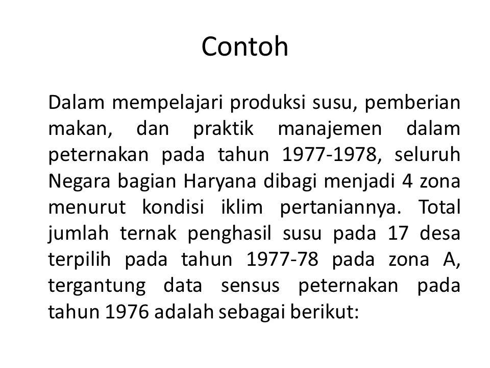 Contoh Dalam mempelajari produksi susu, pemberian makan, dan praktik manajemen dalam peternakan pada tahun 1977-1978, seluruh Negara bagian Haryana di