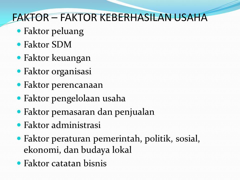 FAKTOR – FAKTOR KEBERHASILAN USAHA Faktor peluang Faktor SDM Faktor keuangan Faktor organisasi Faktor perencanaan Faktor pengelolaan usaha Faktor pema