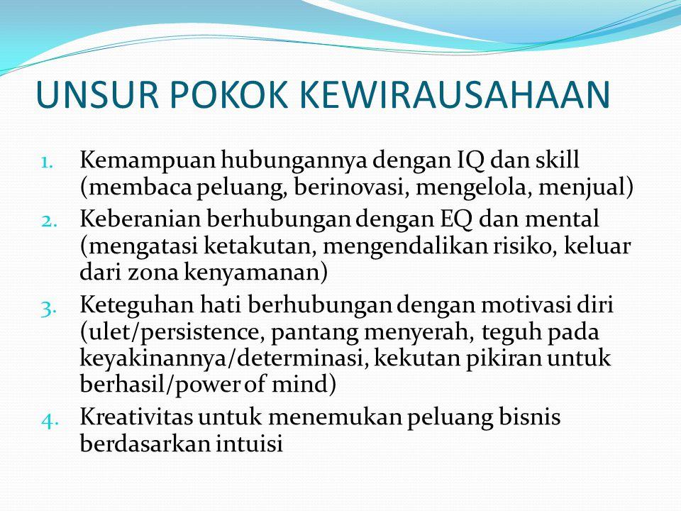 UNSUR POKOK KEWIRAUSAHAAN 1. Kemampuan hubungannya dengan IQ dan skill (membaca peluang, berinovasi, mengelola, menjual) 2. Keberanian berhubungan den