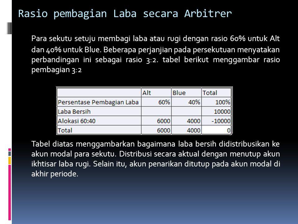Ilustrasi Alokasi Laba Selama tahun 2011, persekutuan AB memperoleh pendapatan $45.000 dan beban $35.000, sehingga menghasilkan laba 10.000 pada tahun