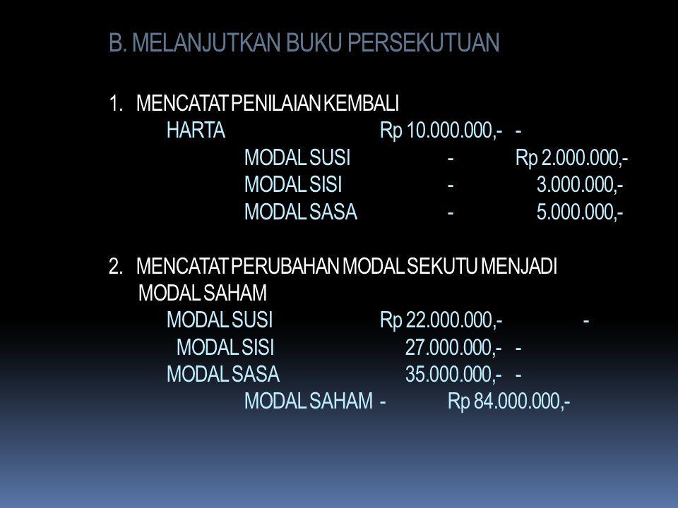 JAWAB : A. MEMBUKA BUKU BARU : 1. MENCATAT PENILAIAN KEMBALI : HARTA Rp 10.000.000,- - MODAL SUSI- Rp 2.000.000,- MODAL SISI- 3.000.000,- MODAL SASA-
