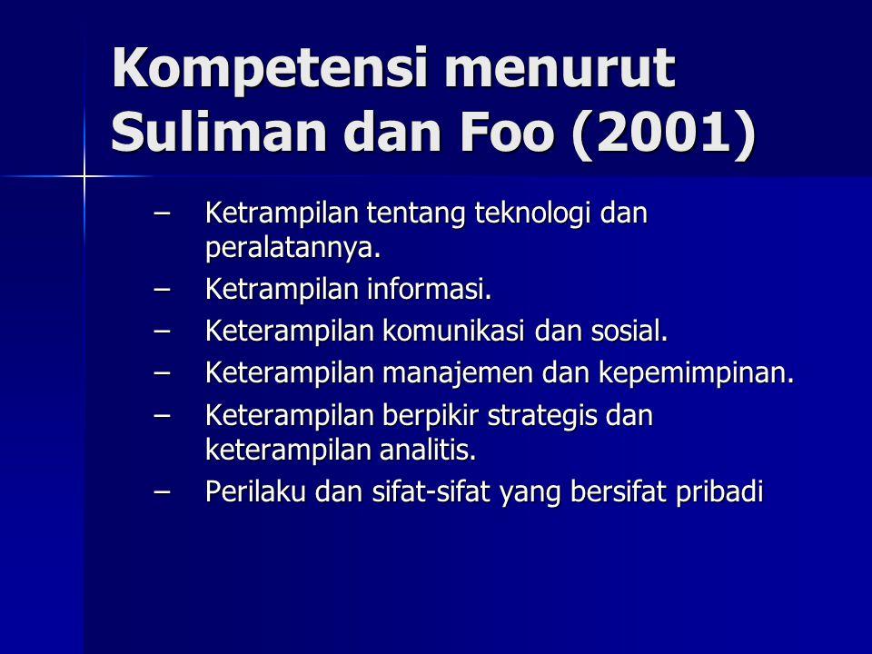 Kompetensi menurut Suliman dan Foo (2001) –Ketrampilan tentang teknologi dan peralatannya. –Ketrampilan informasi. –Keterampilan komunikasi dan sosial