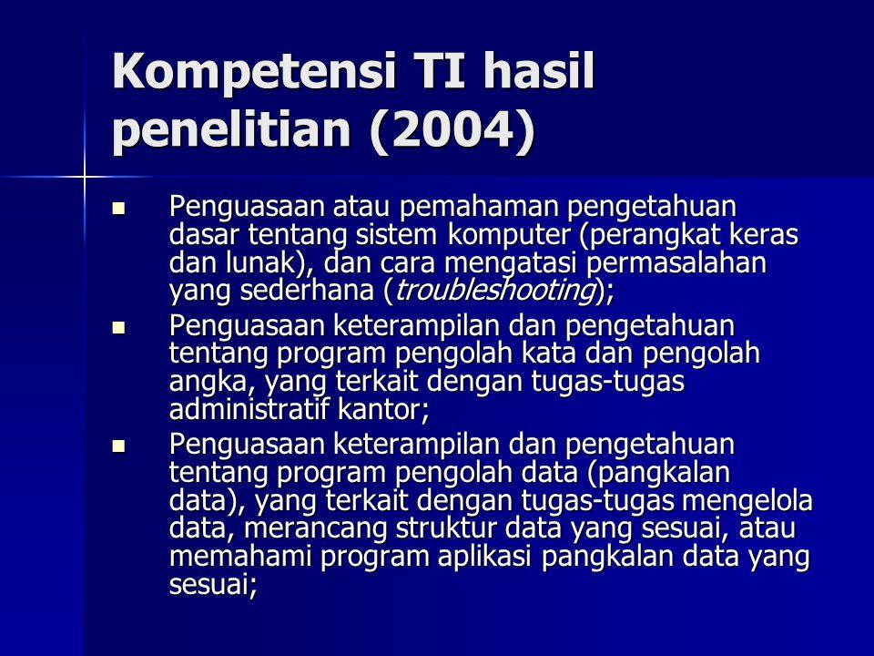 Kompetensi TI hasil penelitian (2004) Penguasaan atau pemahaman pengetahuan dasar tentang sistem komputer (perangkat keras dan lunak), dan cara mengat