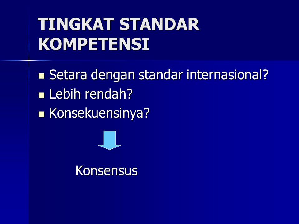 TINGKAT STANDAR KOMPETENSI Setara dengan standar internasional? Setara dengan standar internasional? Lebih rendah? Lebih rendah? Konsekuensinya? Konse