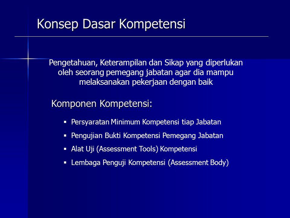 Konsep Dasar Kompetensi  Persyaratan Minimum Kompetensi tiap Jabatan  Pengujian Bukti Kompetensi Pemegang Jabatan  Alat Uji (Assessment Tools) Komp