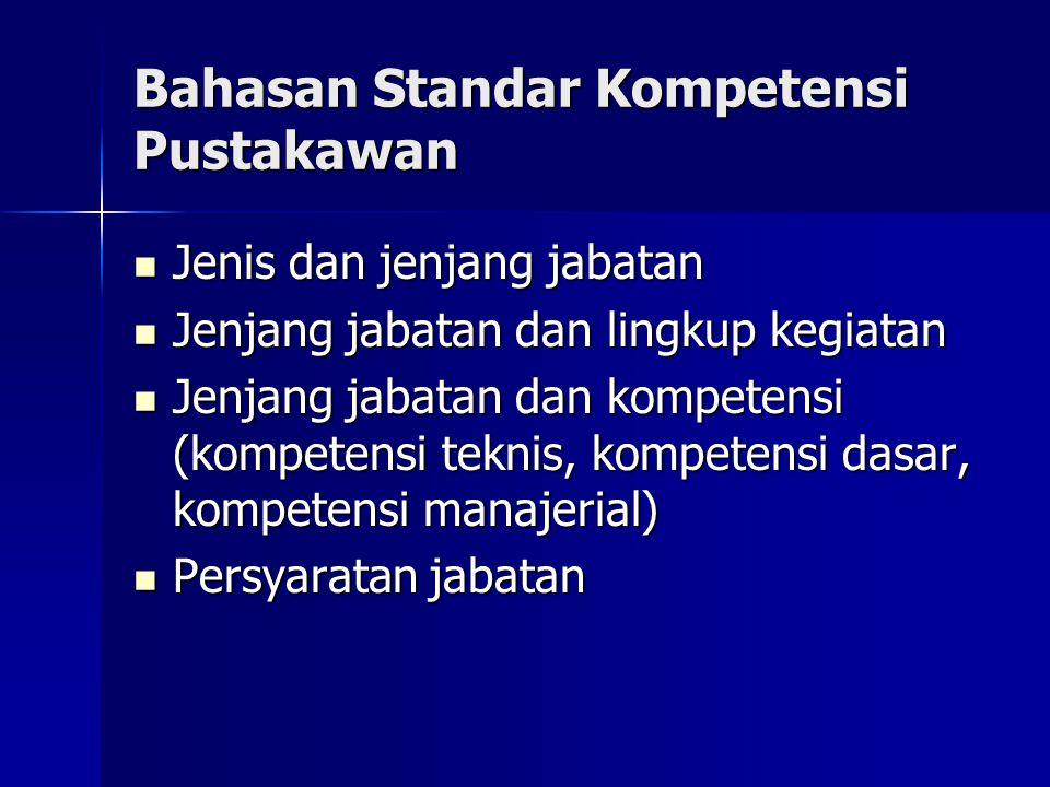 Bahasan Standar Kompetensi Pustakawan Jenis dan jenjang jabatan Jenis dan jenjang jabatan Jenjang jabatan dan lingkup kegiatan Jenjang jabatan dan lin