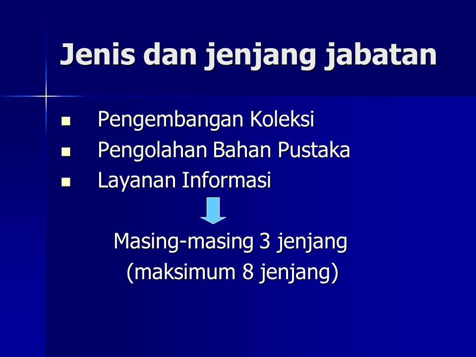 Jenis dan jenjang jabatan Pengembangan Koleksi Pengembangan Koleksi Pengolahan Bahan Pustaka Pengolahan Bahan Pustaka Layanan Informasi Layanan Inform