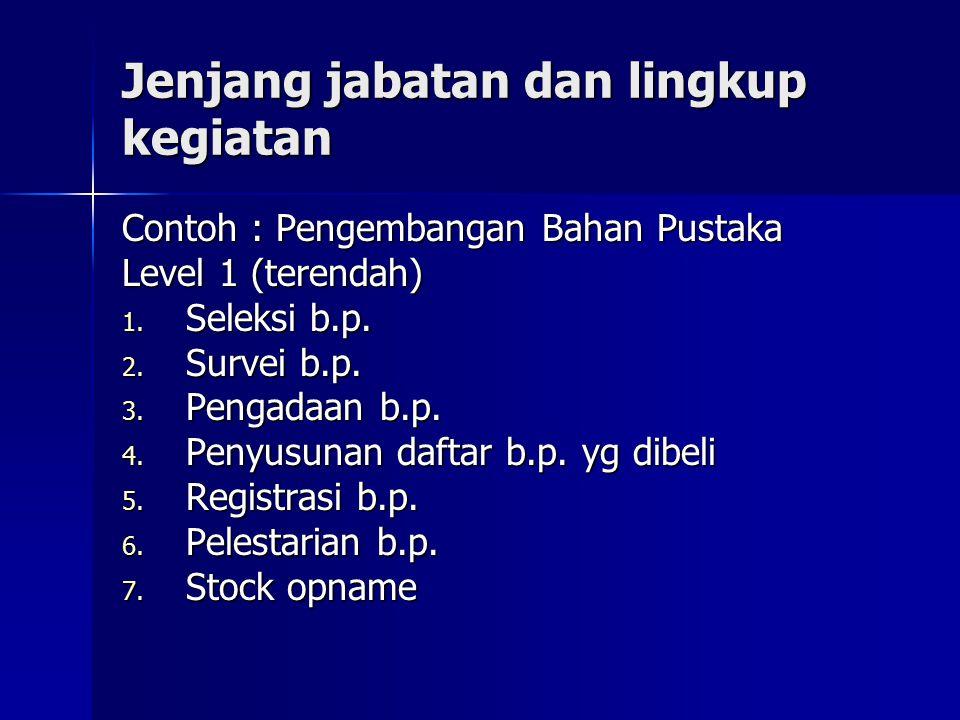 Jenjang jabatan dan lingkup kegiatan Contoh : Pengembangan Bahan Pustaka Level 1 (terendah) 1. Seleksi b.p. 2. Survei b.p. 3. Pengadaan b.p. 4. Penyus