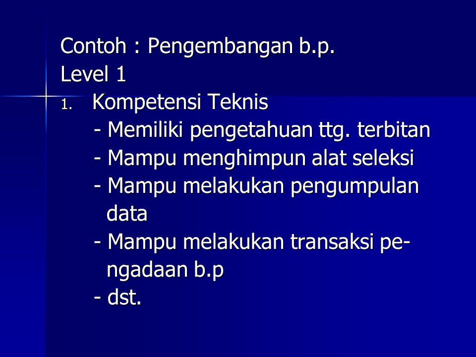 Contoh : Pengembangan b.p. Level 1 1. Kompetensi Teknis - Memiliki pengetahuan ttg. terbitan - Memiliki pengetahuan ttg. terbitan - Mampu menghimpun a