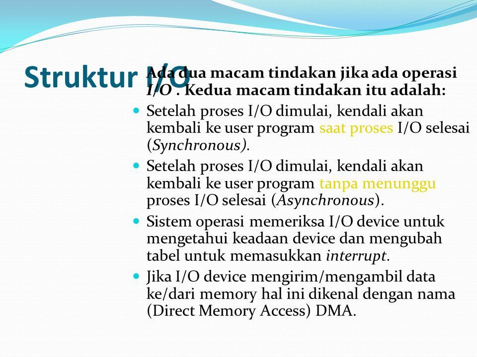 Struktur I/O Ada dua macam tindakan jika ada operasi I/O. Kedua macam tindakan itu adalah: Setelah proses I/O dimulai, kendali akan kembali ke user pr