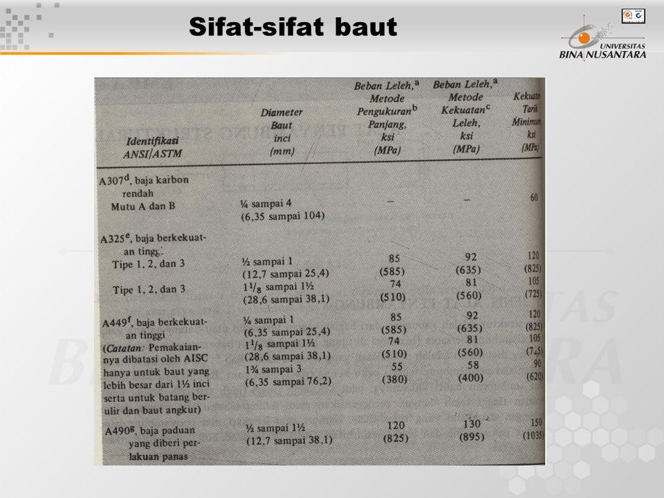 Data-Data Teknis baut HTB Tegangan Geser Ijin : A325 = 17,5 ksi = 1225 kg/cm2 A490 = 22 ksi = 1540 kg/cm2 Tegangan tarik ijin A325 = 44 ksi = 3080 kg/cm2 A490 = 54 ksi = 3780 kg/cm2