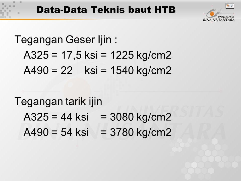 Catatan : Jika dibandingkan dengan baut hitam tegangan geser ijin = 960 kg/cm2 tegangan tarik ijin = 1600 kg/cm2 Diameter HTB Ø12, 16, 19, 22, 25, 29, 32, 35
