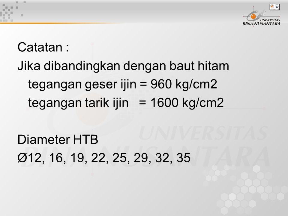 Baut Mutu Tinggi (HTB) Matakuliah: S0094/Teori dan Pelaksanaan Struktur Baja Tahun: 2007 Versi: 0