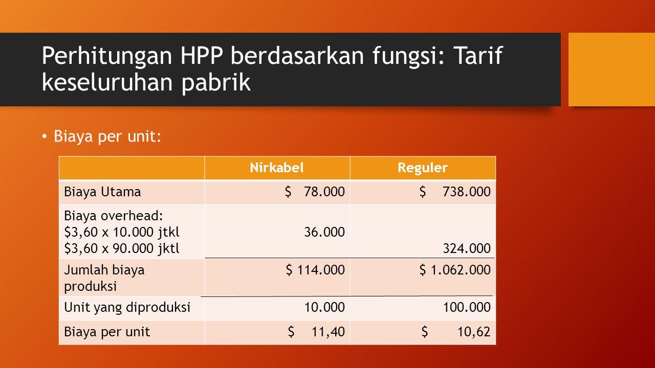 Perhitungan HPP berdasarkan fungsi: Tarif keseluruhan pabrik Biaya per unit: NirkabelReguler Biaya Utama$ 78.000$ 738.000 Biaya overhead: $3,60 x 10.0