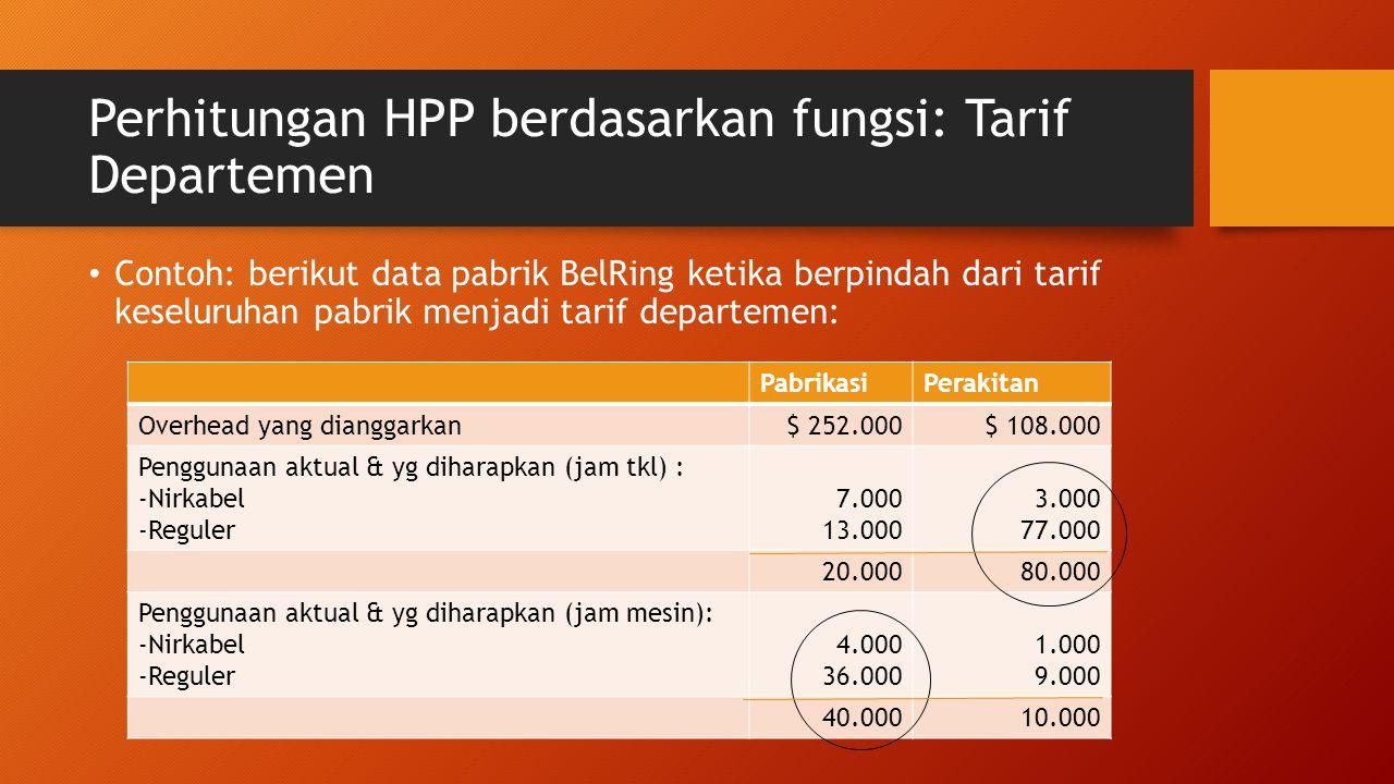 Perhitungan HPP berdasarkan fungsi: Tarif Departemen Contoh: berikut data pabrik BelRing ketika berpindah dari tarif keseluruhan pabrik menjadi tarif